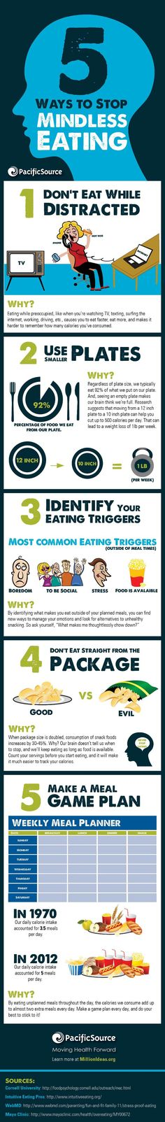 "5 ways to stop mindless eating, from our friends at ""But I'm Hungry"""
