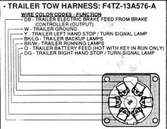 b4d7f5ac9b4a9ad4fa47872b29523a8f airstream ford airstream trailer plumbing diagram schematics for ac dc  at cita.asia