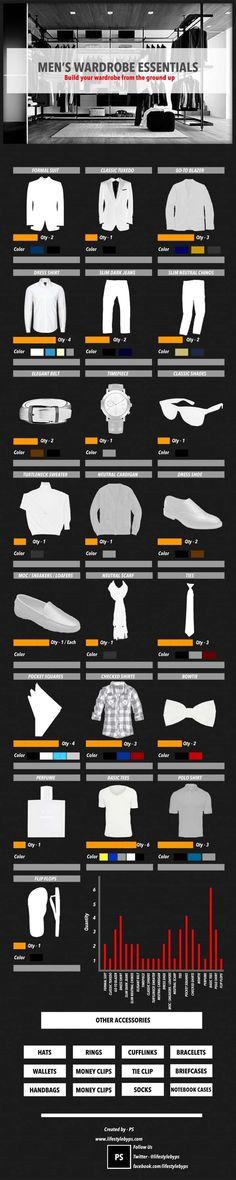 Create a Minimalist Wardrobe with These Essential Clothing Items Men's wardrobe essentials Fashion Outfit Essentials, Mens Wardrobe Essentials, Men's Wardrobe, Classic Wardrobe, Professional Wardrobe, Wardrobe Clothing, Capsule Wardrobe Men, Business Professional, Essentiels Mode