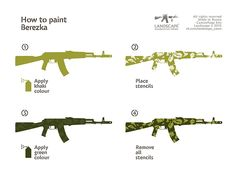 How to paint Berezka.