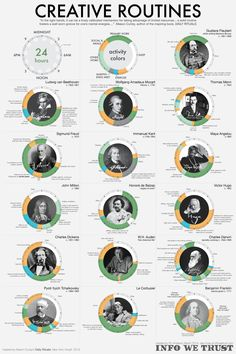 Cool infographic of famous peoples' daily routines. Interesting to see how much sleep they get.