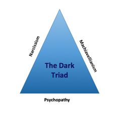 The Light Triad vs. Dark Triad of Personality