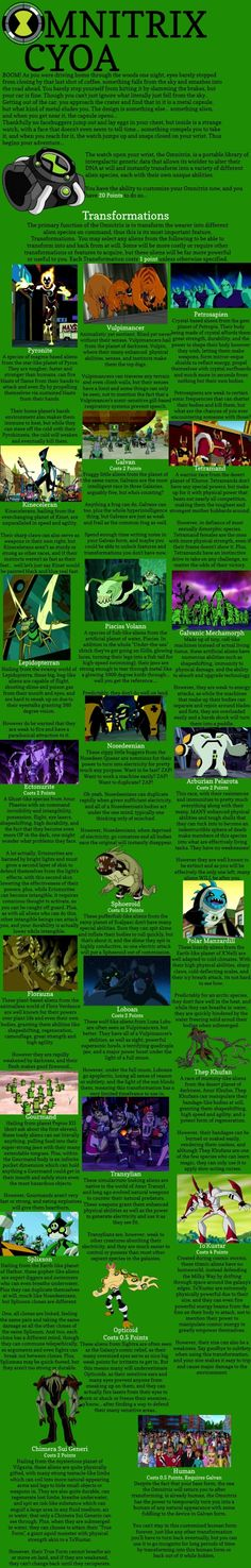 Night Novel, Ben 10 Comics, Create Your Own Adventure, Creature Drawings, Birth Chart, Pick One, Story Time, Cartoon Network, Fantasy Art