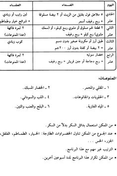 Arabic Recipes, Arabic Food, Fitness Nutrition, Diet Plans, Healthy Living, How To Plan, Math, Beauty, Arabian Food