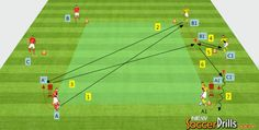 Technical Sequence: 6 men symmetrical passing sequence  Specific drill to improve passing, receiving, running with the ball, getting rid of marking and 3 men combinations.