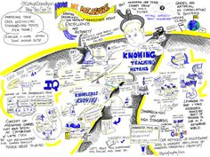 Mind-Mapping And The Digitization Of Learning. http://www.teachthought.com/technology/mind-mapping-and-the-digitization-of-learning/