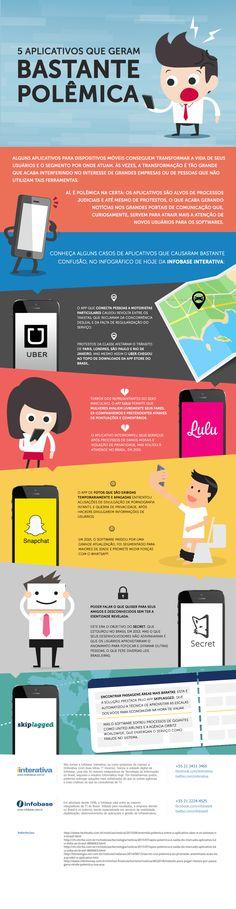 Infográfico: 5 aplicativos que geraram polêmica