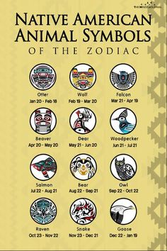 Native American Animal Symbols Of The Zodiac - - Native American cultures have the belief that a person is assigned an animal upon the time of birth . Finf out you Native American Zodiac here. Native American Animal Symbols, Native American Zodiac Signs, American Indian Quotes, Native Symbols, Native American Prayers, Native American Spirituality, Native American Cherokee, Native American Tattoos, Native American Pictures
