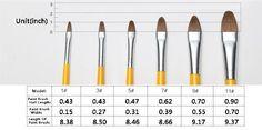 Amazon.com: Bestwoohome Horsehair Miniature Art Brushes Professional Painting…
