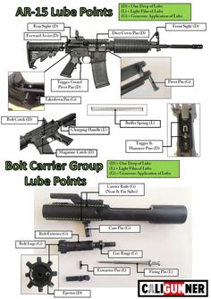 71 Best [man cave / guns] images in 2019 | Guns, Firearms