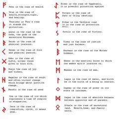 Runic Alphabet.