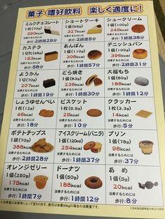 お菓子を食べたらこれだけ歩け一覧表