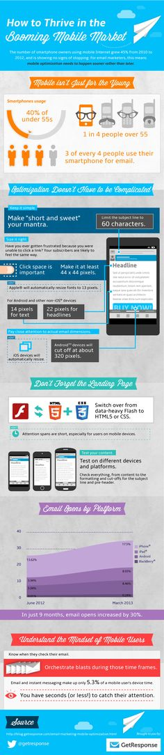 Mobile Optimization For Email Marketers #Infographic #CRM #mCRM #Marketing