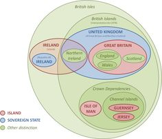 The difference between england the uk great britian and the british british isles ccuart Gallery