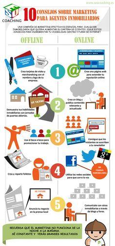 #Marketingonline como solución a la crisis inmobiliaria