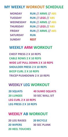 Gym Workout Plan For Women, Workout Plan For Beginners, At Home Workout Plan, Gym Routine Women, Work Out Routines Gym, Full Body Gym Workout, Track Workout, At Home Workouts For Women Full Body, Body For Life Workout