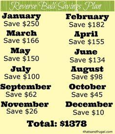 3 New 52 Week Savings Plan Ideas – 4 Hats and Frugal – Finance tips, saving money, budgeting planner 52 Week Money Challenge, Savings Challenge, New 52, Financial Peace, Financial Tips, Financial Planning, Ways To Save Money, Money Saving Tips, Saving Ideas
