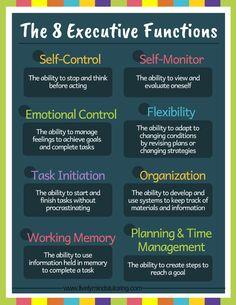 Coping Skills, Social Skills, Life Skills, Adhd Strategies, Back In The Game, School Social Work, Adult Adhd, Emotional Regulation, Executive Functioning