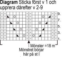 Spetsmönstrade knästrumpor Novita Aurora | Novita knits