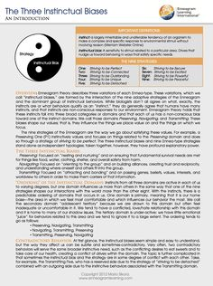Enneagram - the three instinctual biases Personality Chart, Myers Briggs Personality Types, Leadership Activities, Group Activities, Elementary School Counseling, Enneagram Types, Cooperative Learning, Stress Less, Entp