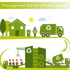 Clean E-India, manage e-waste collection, eWaste Recycling Solution E Waste Disposal, E Waste Recycling, Electronic Items, You Deserve, Acting, Management, Handle, India, Indie