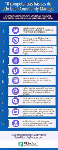 Marketing Online, Social Media, Community Manager: 10 #competencias básicas de todo #communitymanager