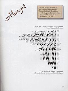 Knittde Lace in white - Olga Frese - Picasa Web Albümleri