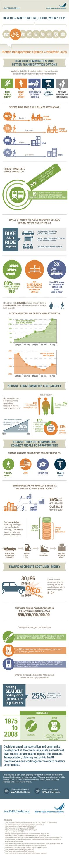 "This infographic from Robert Wood Johnson Foundation advocates for better transit options to promote health. It even promotes positive behavior change among viewers, e.g. explaining that ""for every dollar saved by moving to more affordable housing, 77 cents is spent on a longer commute to work,"" or ""a $30 booster seat for child passengers produces a cost savings greater than 9 to 1."""