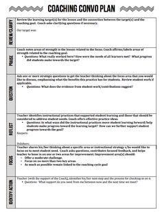 77 Best Instructional Coaching Images Instructional Coaching