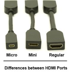 USB, USB 3, HDMI, and FireWire Cables: How to tell the difference between Micro, Mini, and regular HDMI connectors