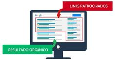 Marketing Digital, Google, Bar Chart, Web Hosting Service, It Works, Bar Graphs