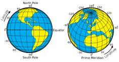 Latitude and longitude for kids