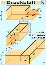 Image result for hakenblatt