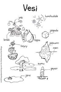 Finnish water- multilingual printables
