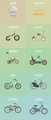 Life on Wheels, an illustrated and animated series by Richard Beerens and Ronald Mica.