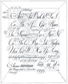FileRussian Cyrillic Handwriting Flerov 1916