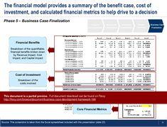 Business Case Development Framework