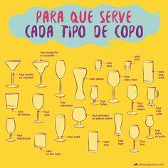 Você sabe para que serve cada tipo de copo?