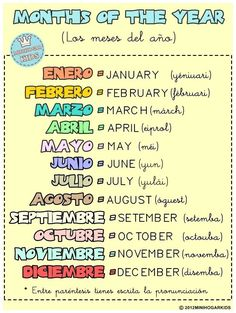 ESTA FICHA TE AYUDARÁ a aprender los meses del año en inglés, a saber cómo se escriben y cómo se pronuncian. Para descar...