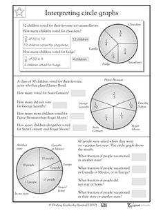 5th Grade: Data on Pinterest | Bar Graphs, Ranges and Math Journals
