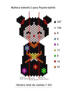 Muñeca kokeshi-2  para peyote-ladrillo con guías
