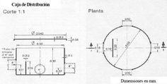 🥇 Cómo hacer un pozo séptico en pocos pasos » Ingeniería Real Bombeo Solar, Line Chart, How To Remove, Diagram, Photo And Video, Architecture, Instagram, Luigi, Engineering