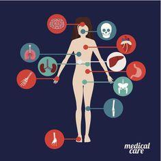 Psychosomatika: Co o nás prozradí tělo?