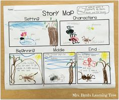 Book Bash with the #kinderfriends  Lots of books, ideas, and FREEBIES in this fun blog hop from great K-1 teachers.  Come get this FREE story map and hop along for more goodies.  Happy teaching! (Mrs. Byrd's Learning Tree)