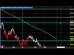 Silver trading tips gives idea about market analysis