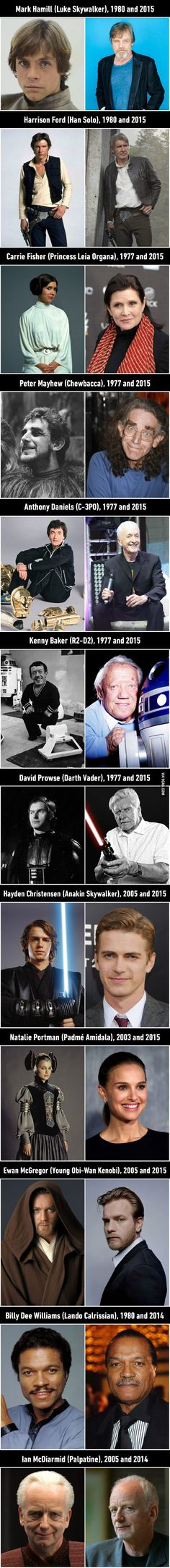 Star Wars Characters That We Love, Then and Now