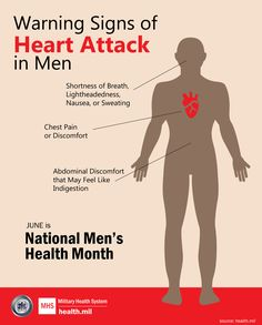 Cardiovascular disease kills millions of people every year. June is Men's Health Month, what are you doing to improve your overall health? Men's Health Month, Heart Attack Warning Signs, Heart Attack Symptoms, Healthy Living Quotes, Health Lessons, Cardiovascular Disease, Health Facts, Health Education, Cardiology