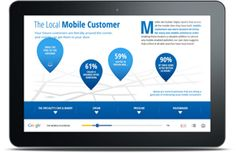 """""""The Mobile Playbook is a resource guide from Google to help businesses win with mobile. It features insights, case studies and recommendations on how any business can operationalize mobile."""""""