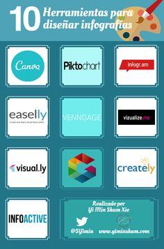 Hola: Una informaría con 10 herramientas para crear. Vía Un saludo