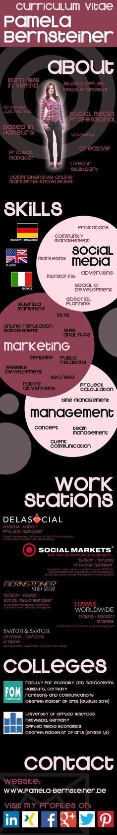 Online Marketing, Social Media Marketing, College Books, Curriculum, Creative, Resume, Infographic, Teaching Plan